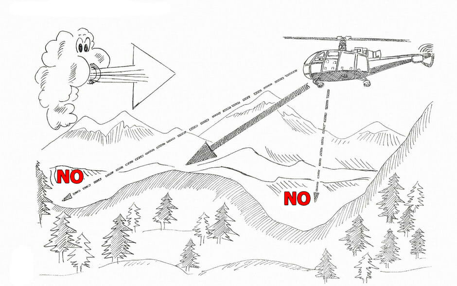 Scelta del terreno per l'atterraggio