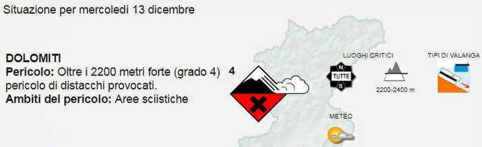 Quantità di neve - Pericolo valanghe