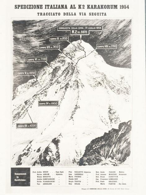 Spedizione italiana K2 - 1954